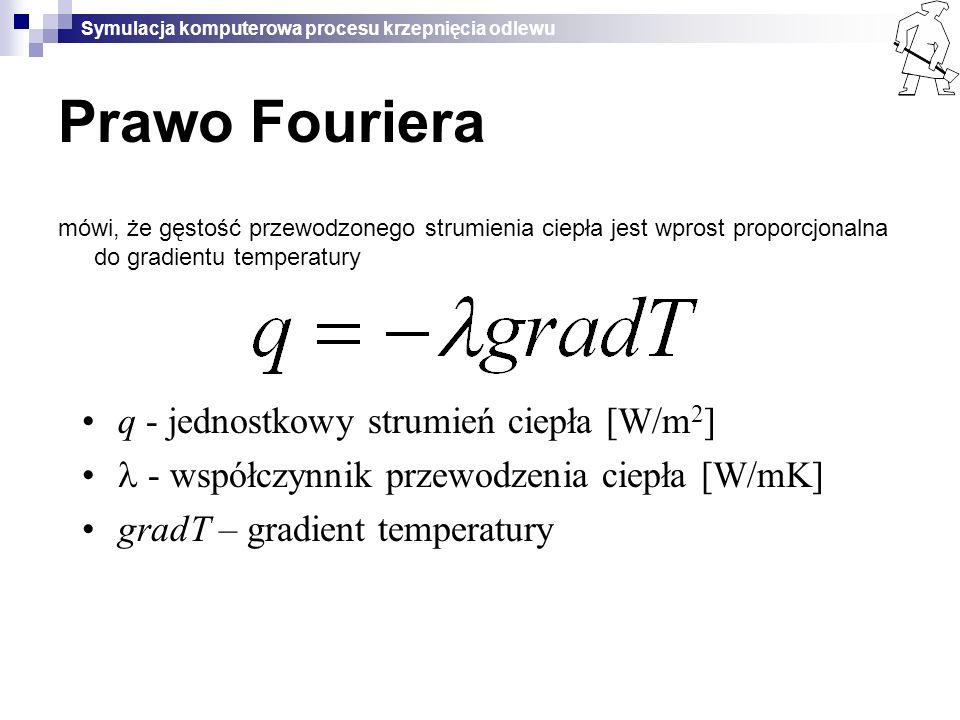 Prawo Fouriera q - jednostkowy strumień ciepła [W/m2]